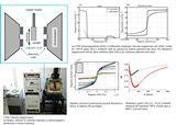 Laboratoř magnetismu nizkých teplot
